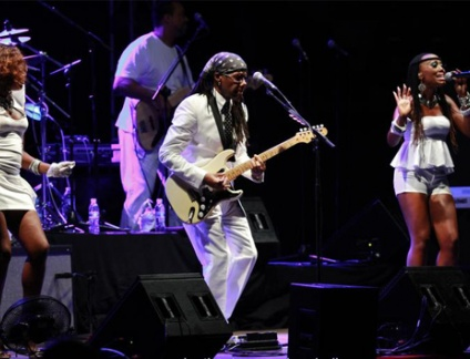 Mijas Blues Festival | Blog